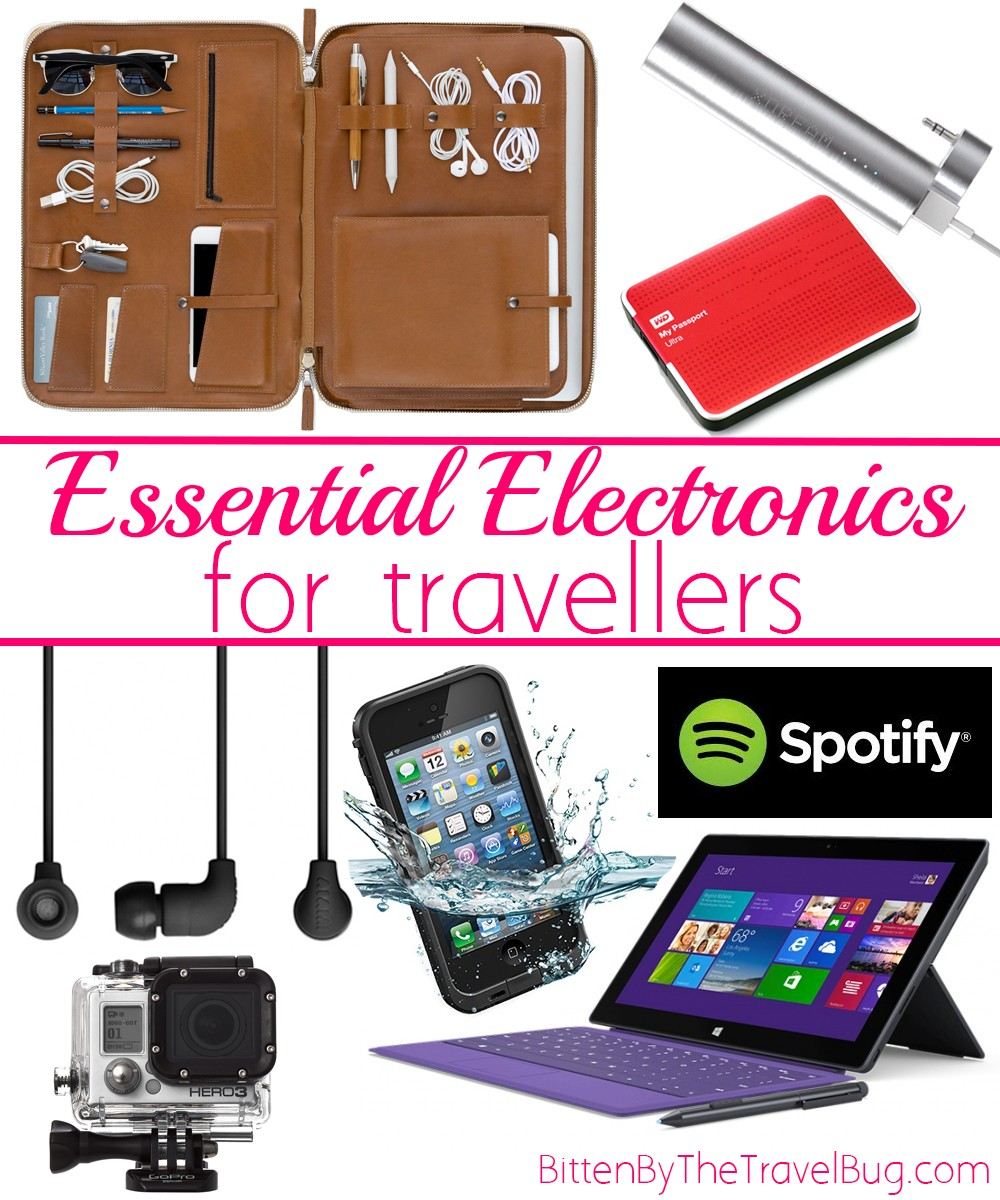 The ULTIMATE Holiday Gift Guide (77 Gifts for Travellers)